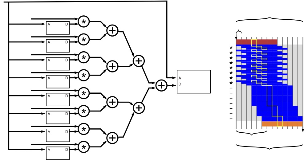 Open-Source Book on Parallel Programming | Kastner Research Group
